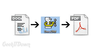 Convert Docx into PDF format with Docx2Rtf