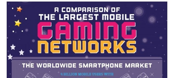 A Comparison of the Largest Mobile Gaming Networks